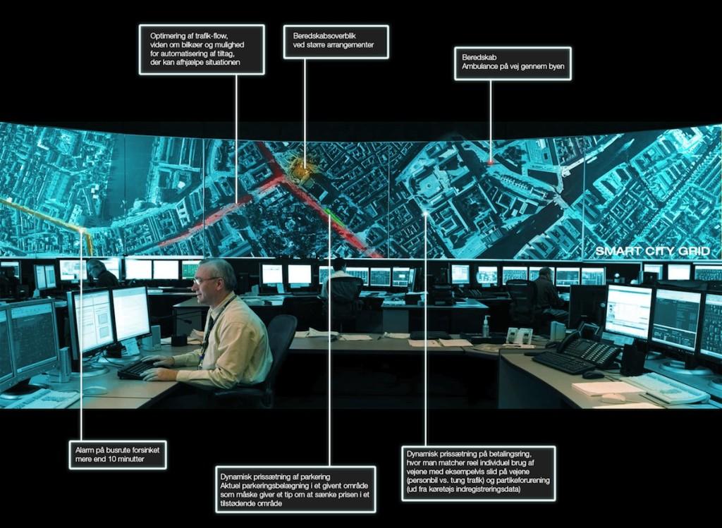 Smart City Copenhagen