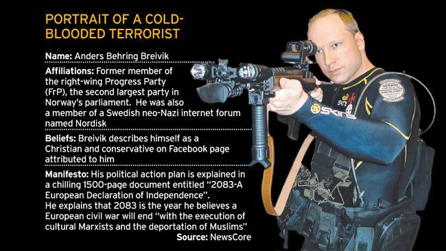 220716-anders-bhering-breivik